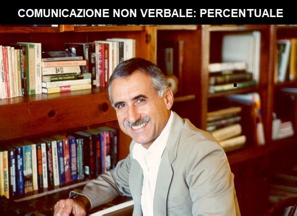 comunicazione non verbale percentuale